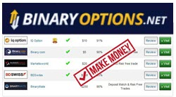 over/under options